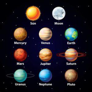 Planetas dos dias da semana